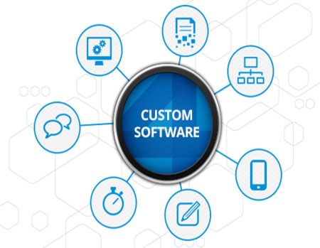 Custom software (also known as tailor-made software) is a software that is specially developed for some specific organization or user.